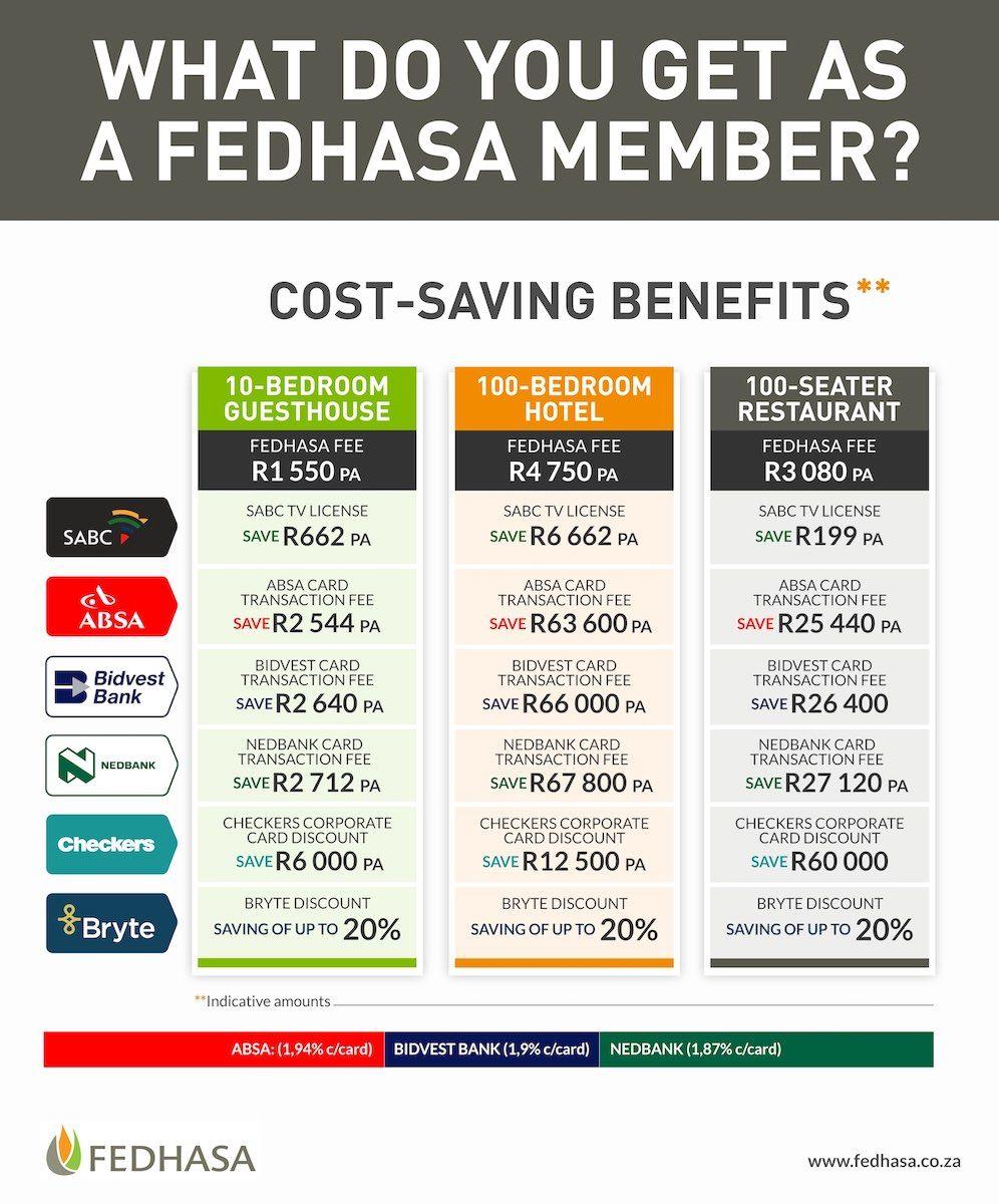 Benefit sheet